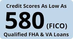 Credit Scores Needed To Qualify For A Kentucky Mortgage Loan Approval
