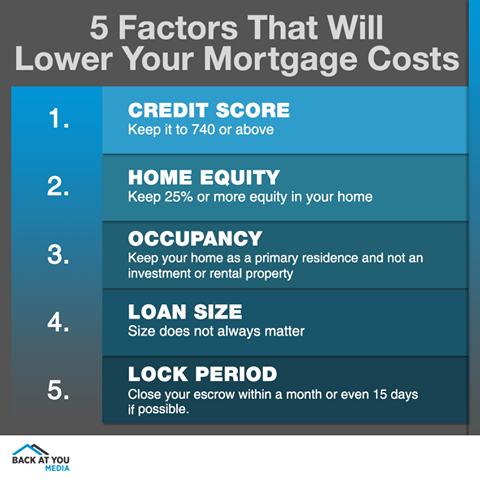 Va Mortgage Matrix