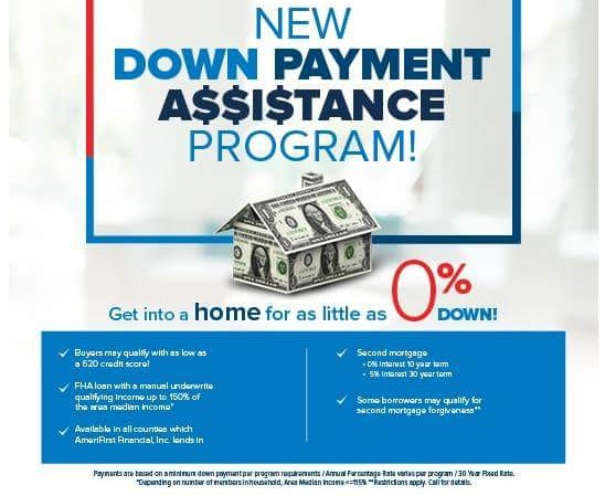 Down Payment Assistance – Louisville Kentucky Mortgage Loans