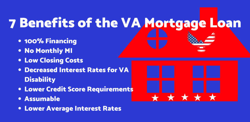 VA_Loan_blog_banner