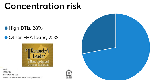 Latest FHA shift to mitigate risks may shut out some Kentucky home buyers wanting FHA Loans in2019