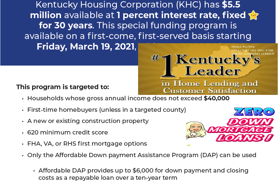 Kentucky Housing Corporation (KHC) has $5.5 million in Mortgage Revenue Bond (MRB) Special Funding, offering a 1.00 percent fixed rate for 30 years.