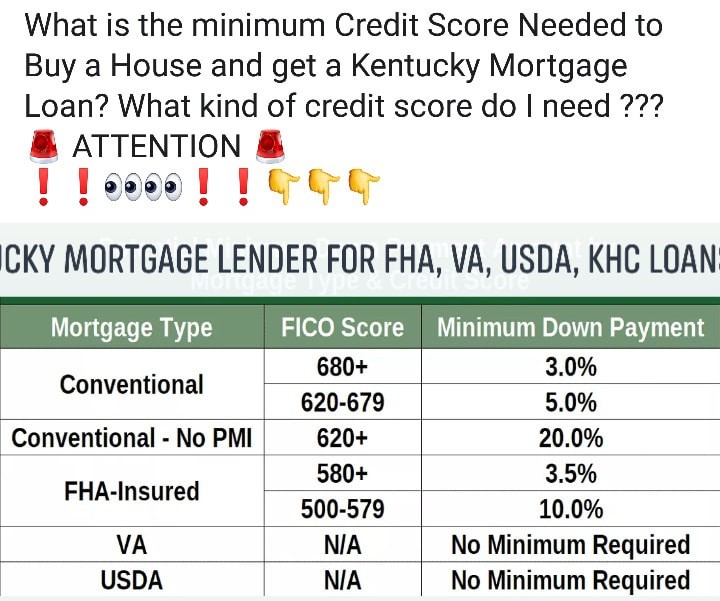 Credit Score Requirements for a Conventional loan, USDA Loan, FHA Loan, VA loan in Kentucky