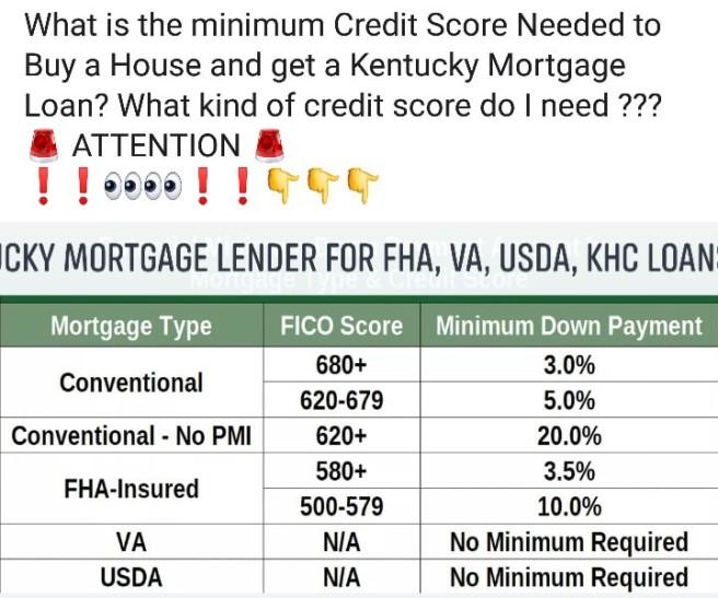 Credit Score Requirements for a Conventional loan, USDA Loan, FHA Loan, VA loan in Kentucky