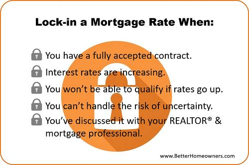 Image result for What is a Kentucky Mortgage Rate Lock?