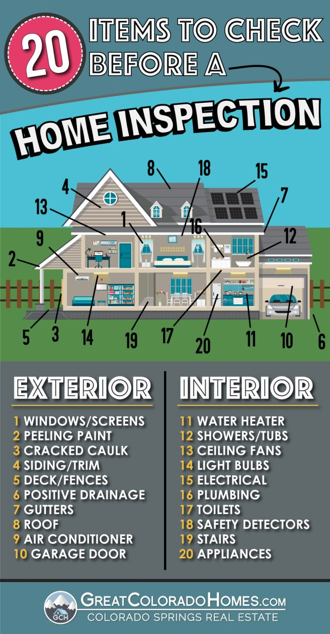 How-To-Prepare-For-A-Home-Inspection-When-Selling-Your-Home-INFOGRAPHIC