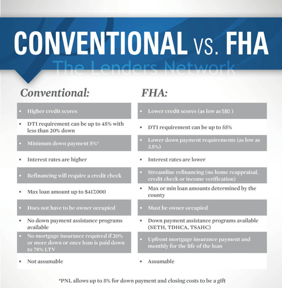 FHA-vs-conventional-loan-comparision-chart (1)